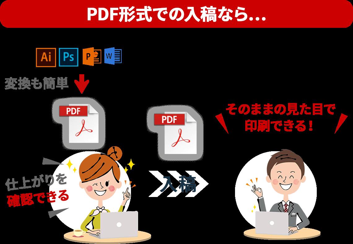 PDF形式での入稿なら